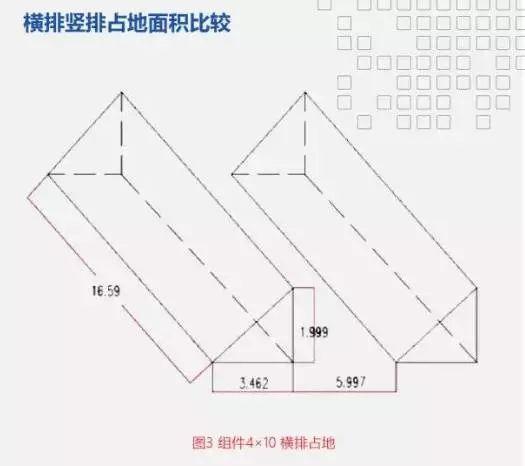 这篇文章教你弄懂组件横排、竖排是怎么回事?哪个发电量谁更高?谁更能节省成本?