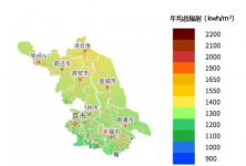 全面分析江苏省分布式光伏发展潜力