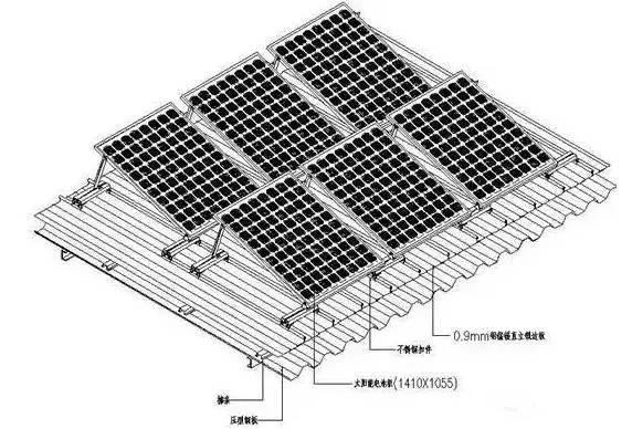 【收藏】屋顶光伏电站如何做好防水?