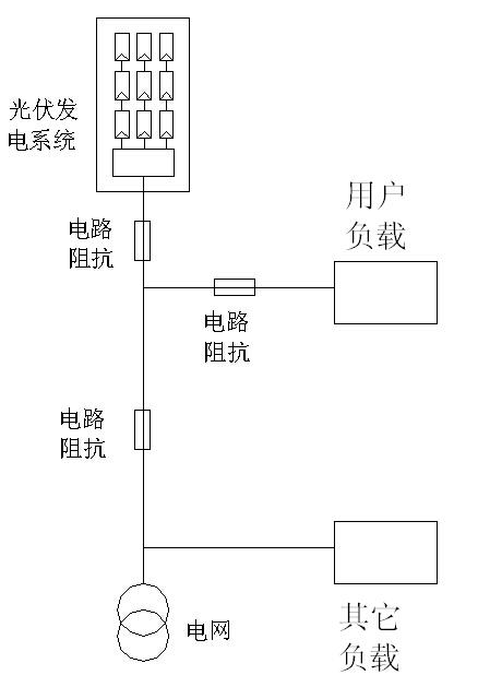 干货|深度解析光伏系统发电量低之电网因素