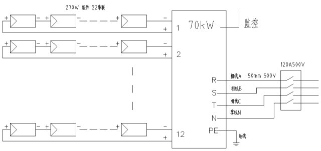 【科普】村级光伏扶贫电站典型设计方案