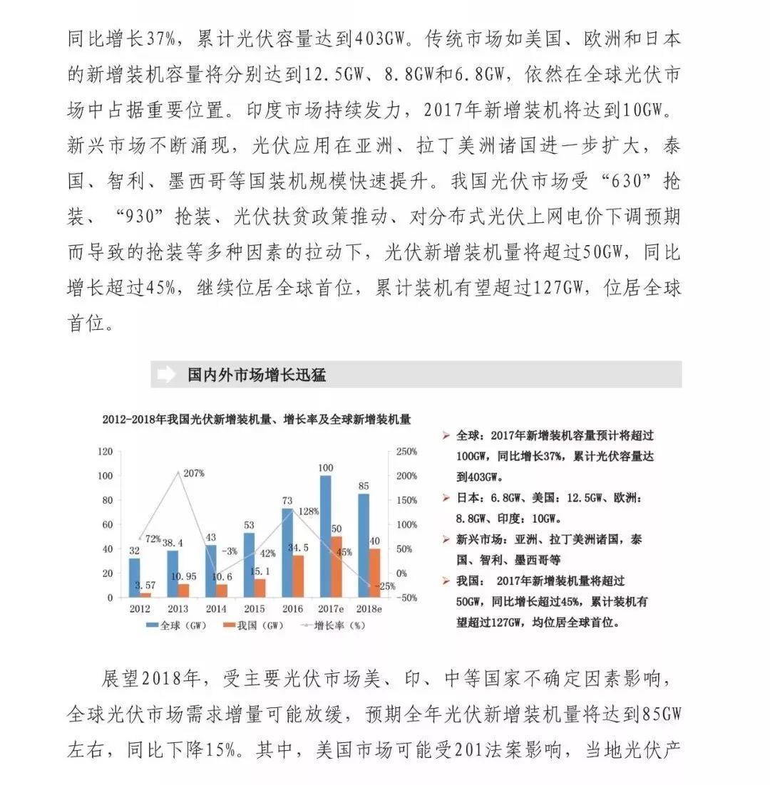 前瞻 | 2018全球新增装机量将达85GW,同比下降15%, 光伏市场供应可能失衡!