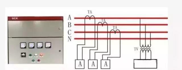 干货 | 不同上网模式下,电表的接入方式及电价计算!