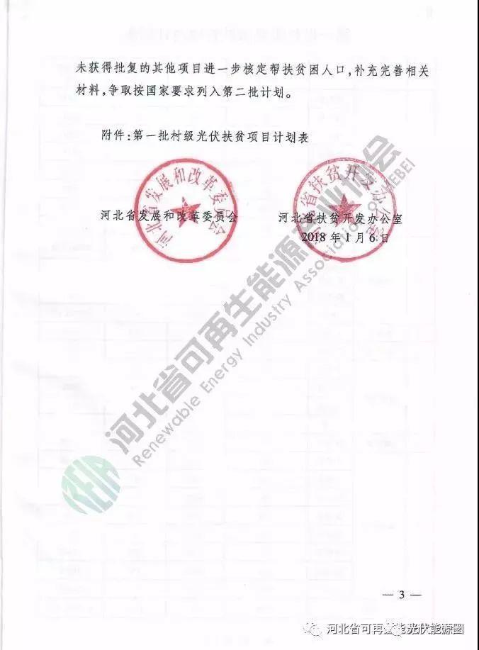 喜大普奔!河北省光伏补贴又来了!0.2元/度,补贴3年!!!