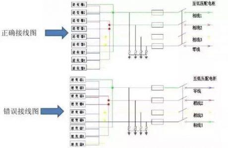 分布式及户用光伏电站常见故障与解决办法