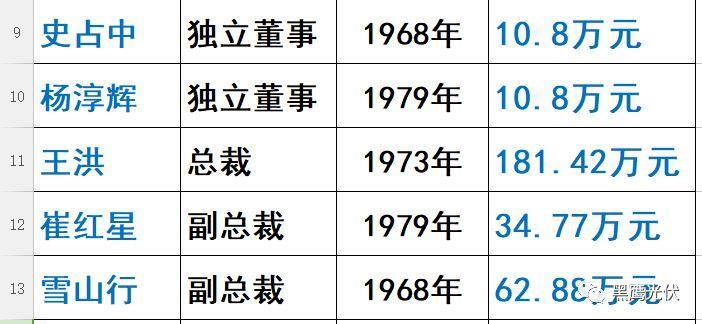 林海峰的野心:东方日升如何升起?(附高管名录及薪酬)