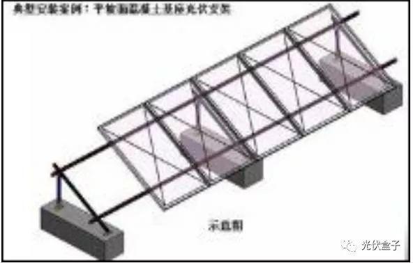 超级干货   光伏电站光伏支架的基础选型优缺点一览!
