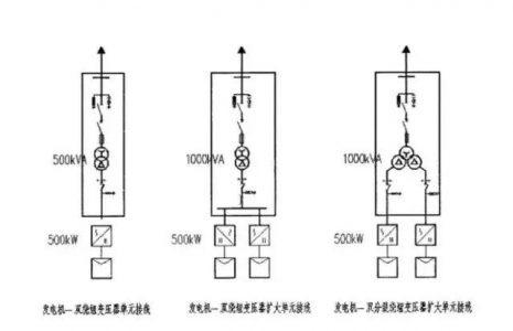 光伏为什么选择双分裂变压器而不是普通变压器?