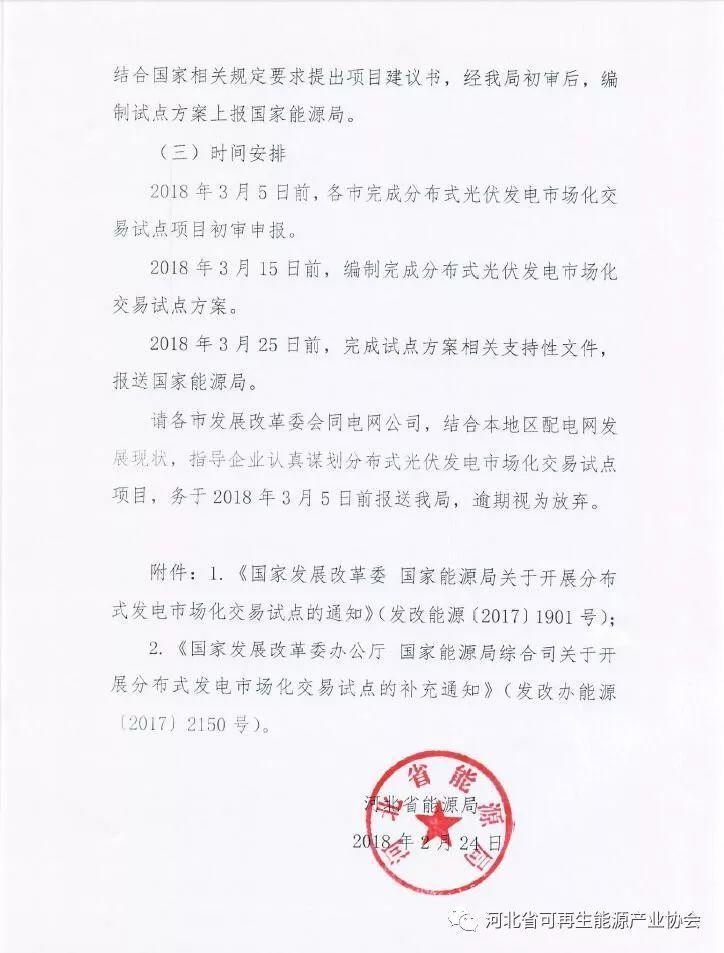 河北省能源局《关于开展分布式光伏发电市场化交易试点的通知》