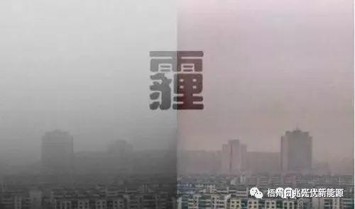 发展光伏,是人类对抗雾霾的重大举措