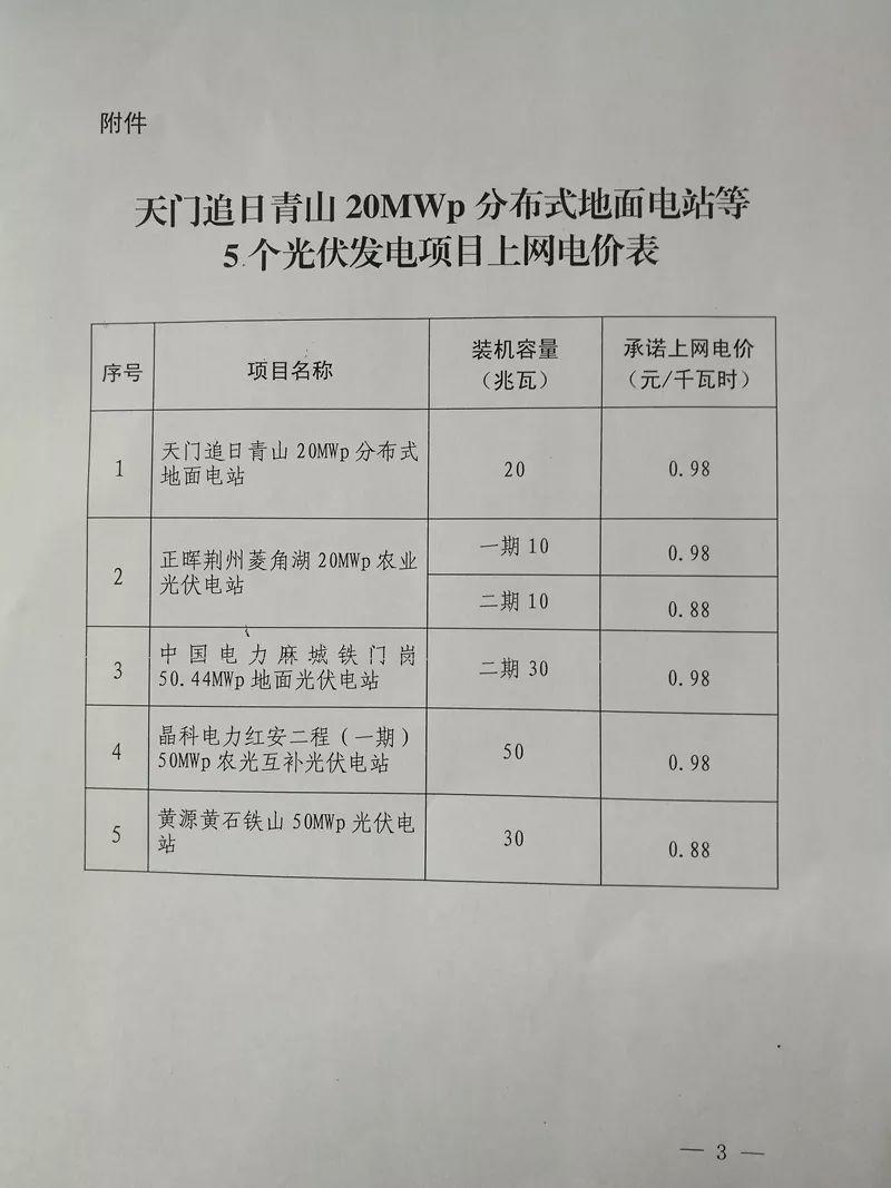 湖北省物价局重新认定5个光伏项目上网电价