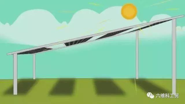 央视揭秘 | 能种能养,能发电;从空中到地面,一块地赚几份钱……