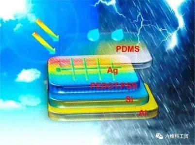 给力︱能在雨天发电!我国科学家利用摩擦纳米技术发明新型太阳能电池