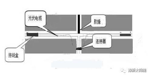 教你如何一眼识别分布式光伏安装的质量