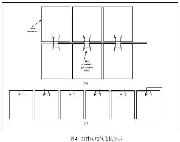 """警惕!光伏双面发电组件在系统应用中的技术""""陷阱"""""""