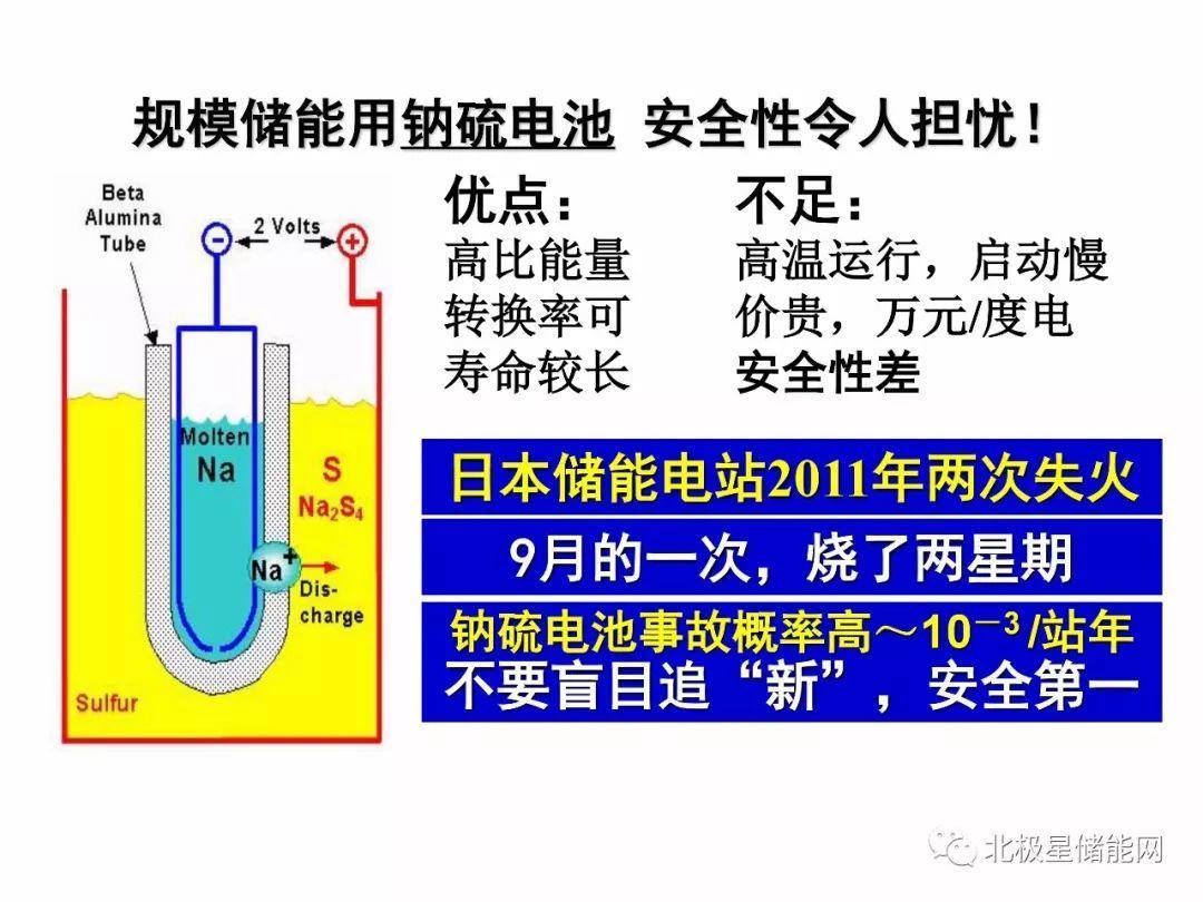 """杨裕生院士:能源转型的出路靠""""光伏+储能"""""""