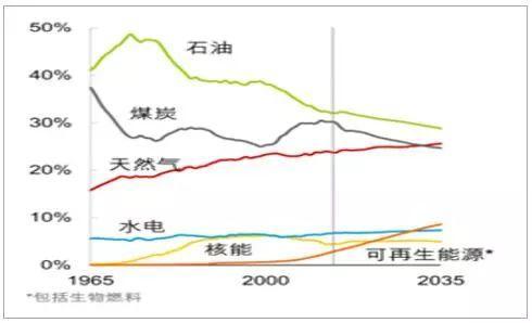 2018年中国光伏产业发展现状分析及未来发展前景预测