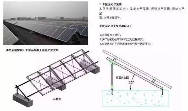 同样装个屋顶光伏电站,为啥我家花了4万,他家却只用了2.5万?