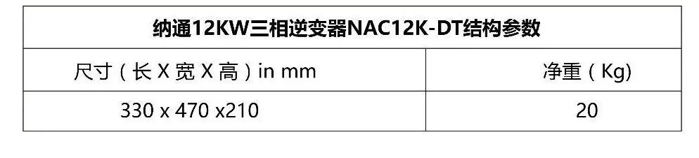 12kW户用光伏系统典型设计过程