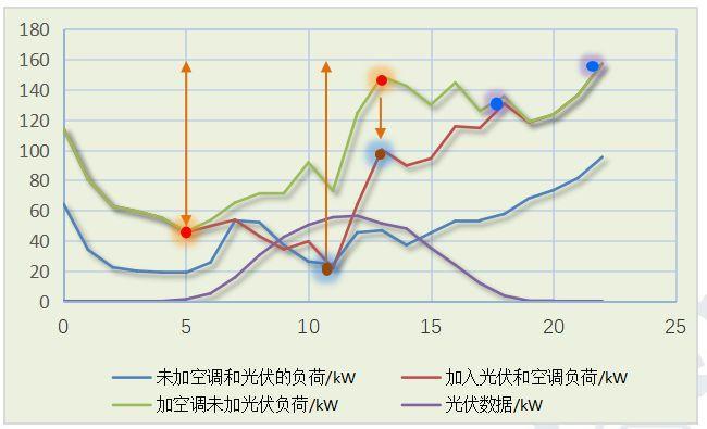 建筑外墙+分布式光伏+储能+充电桩,北京交通大学的这个应用有点意思!