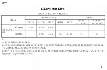 山东省降低工商业电价:单一制电价降0.019元、两部制电价降0.0034元、将风电纳入系统备用费减免范围