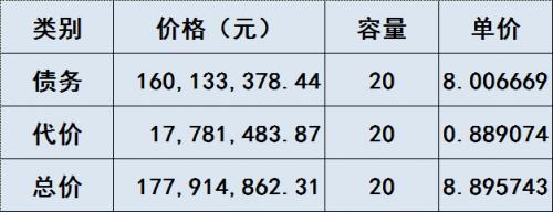 8.9元/瓦?科陆出售70兆瓦光伏电站给熊猫绿能