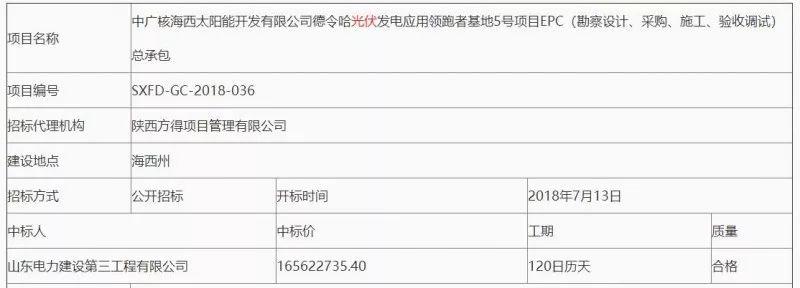 1.65元/瓦!山东电建三公司中标中广核德令哈EPC总承包