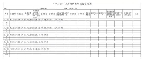 """海南省发展和改革委员会关于梳理""""十二五""""以来光伏发电项目信息的通知"""